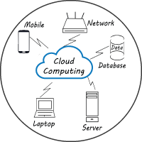 Secure Cloud Services for Business.